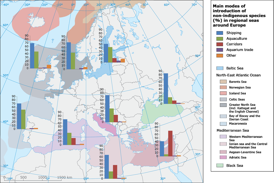 Main pathways of introduction of marine non-indigenous species in regional seas of Europe