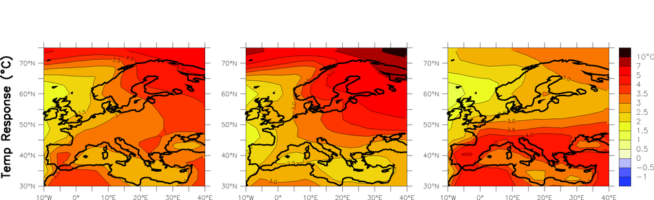 Modelled change in mean temperature over Europe between 1980-1999 and 2080-2099