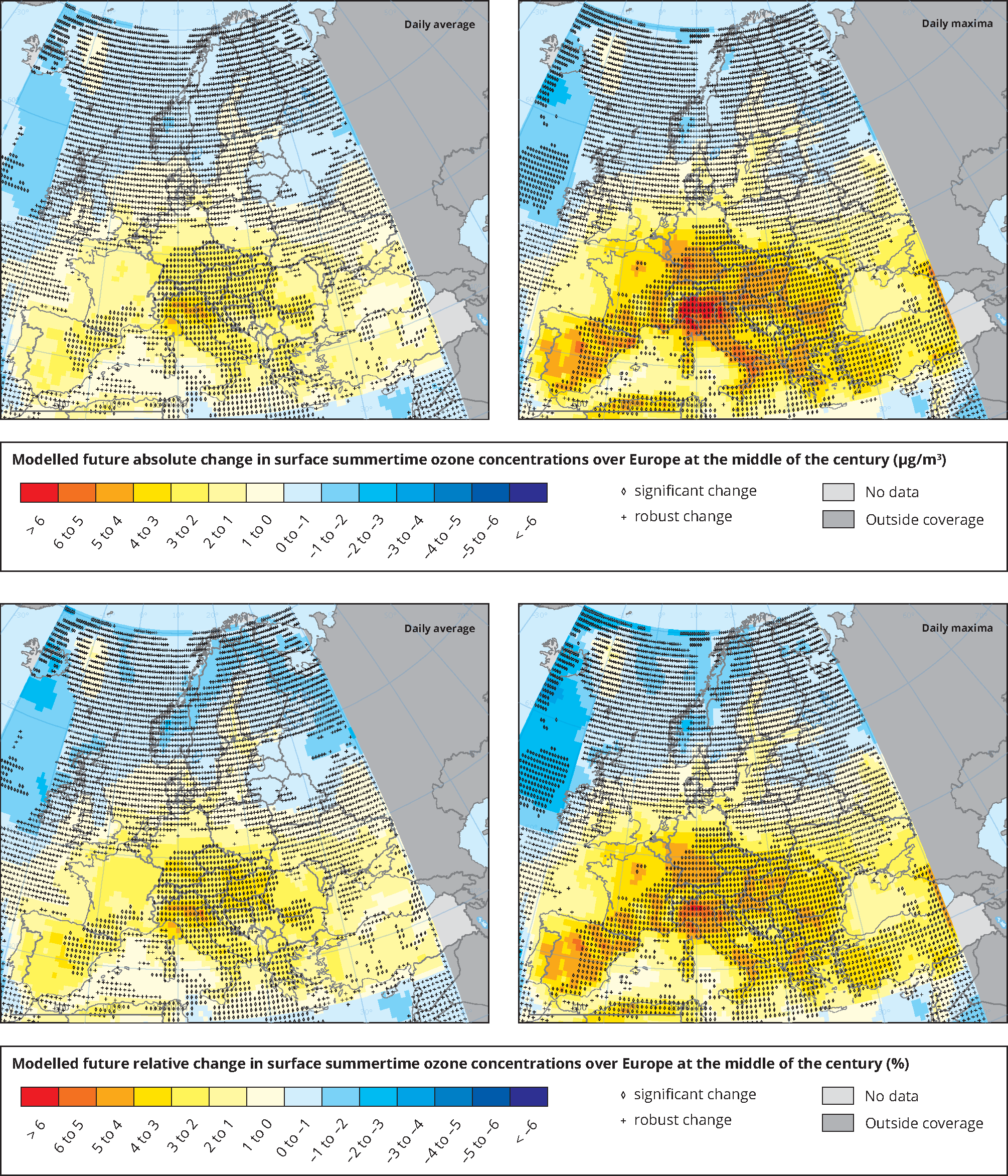 Modelled future change (absolute and relative) in surface summertime ozone concentrations (left: daily average, right: daily maxima) over Europe at the middle of the century