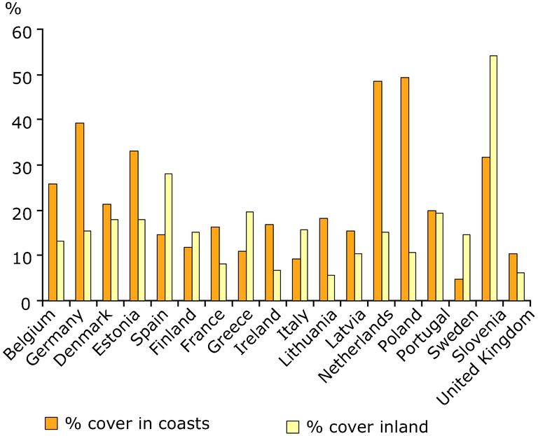 https://www.eea.europa.eu/data-and-maps/figures/natura2000-areas-in-coastal-zones-and-inland-2005/figure-09-final-coastal-areas.eps/image_large