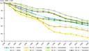 Odyssee ODEX — energy efficiency index