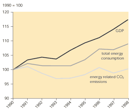 https://www.eea.europa.eu/data-and-maps/figures/overall-energy-and-carbon-efficiency/overall/image_large