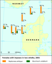 Percentage of females with imposex in the whelks Neptunea antiqua and Buccinum undatum in the Danish North Sea (2001)