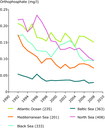 Phosphorus concentrations in rivers (orthophosphate) between 1992 and 2008 in different sea regions of Europe
