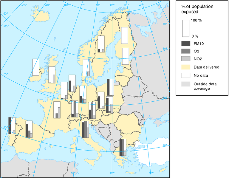 https://www.eea.europa.eu/data-and-maps/figures/potential-exposure-of-urban-population-in-european-countries-to-pollutant-concentrations-over-limit-values/ozone_exposure.eps/image_large