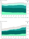 Primary energy consumption by fuel in the EU-27 and in the non-EU27 EEA countries