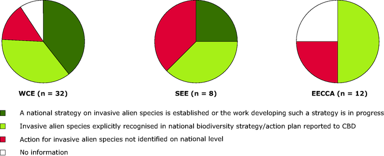 https://www.eea.europa.eu/data-and-maps/figures/progress-in-developing-national-strategies-for-invasive-alien-species/chapter-4-figure-4-12-belgrade.eps/image_large