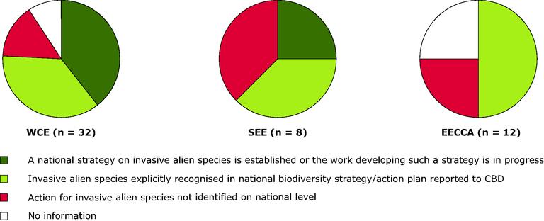 http://www.eea.europa.eu/data-and-maps/figures/progress-in-developing-national-strategies-for-invasive-alien-species/chapter-4-figure-4-12-belgrade.eps/image_large