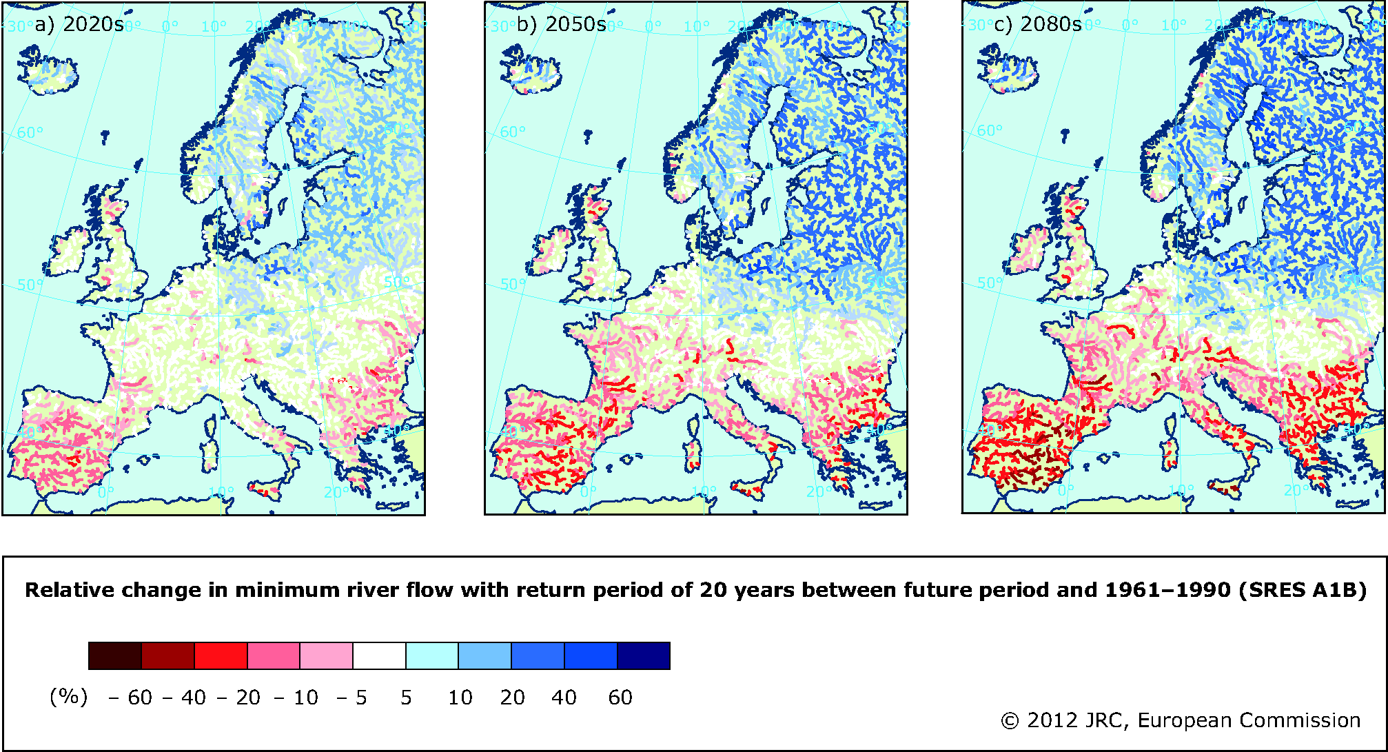 Projected change in minimum river flow with return period of 20 years