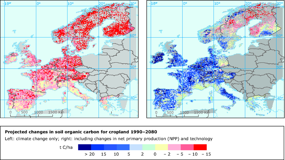 Projected changes in soil organic carbon for cropland 1990-2080