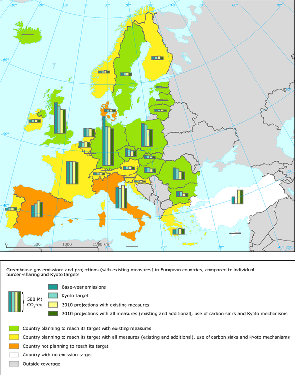 https://www.eea.europa.eu/data-and-maps/figures/projections-of-greenhouse-gas-emissions-in-europe-for-2010/figure-3-2.eps/image_large