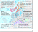 Regional seas surrounding Europe and the multiple challenges towards achieving sustainability