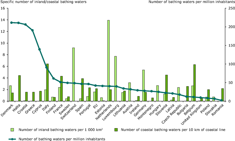 http://www.eea.europa.eu/data-and-maps/figures/reported-bathing-waters-in-europe/figure-3.2-bathing-water-2011-season.eps/image_large
