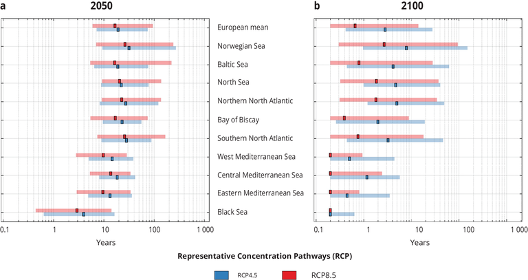 https://www.eea.europa.eu/data-and-maps/figures/return-period-of-current-1002010year/127106-clim045-fig02-v1.eps/image_large