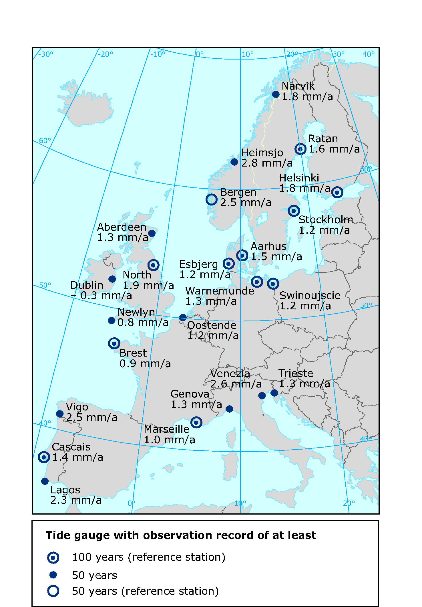 Sea-level change at different European tide-gauge stations 1896-2004