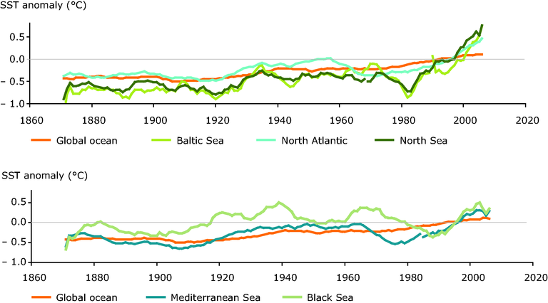 https://www.eea.europa.eu/data-and-maps/figures/sea-surface-temperature-anomaly-for-period-1870-2006/figure-5-21-climate-change-2008-sst-anomalies.eps/image_large