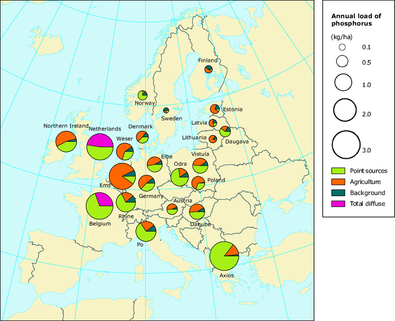 https://www.eea.europa.eu/data-and-maps/figures/source-apportionment-of-phosphorus-load-in-selected-regions-and-catchments/map_2.eps/image_large