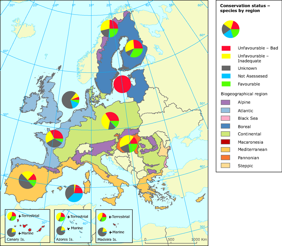 Species of European interest — conservation status by biogeographical region