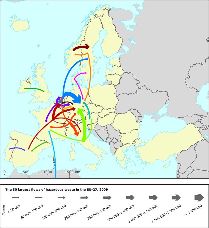 https://www.eea.europa.eu/data-and-maps/figures/the-30-largest-flows-of/the-30-largest-flows-of/image_large