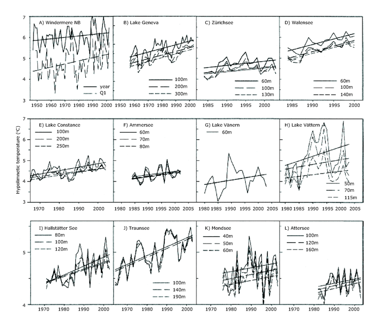 http://www.eea.europa.eu/data-and-maps/figures/time-series-and-regression-lines/time-series-and-regression-lines/image_large