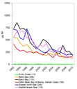 Total ammonium concentrations in rivers between 1992 and 2010 draining to different sea regions of Europe