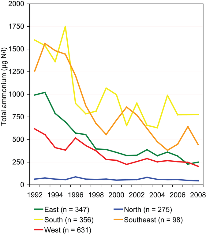 https://www.eea.europa.eu/data-and-maps/figures/total-ammonium-concentrations-in-rivers-between-1992-and-2006-in-different-regions-of-europe-1/csi-19-fig-03_28may08_ver1.jpg/image_large