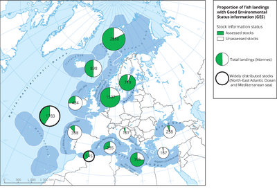 Commercial fish landings with Good Environmental Status information