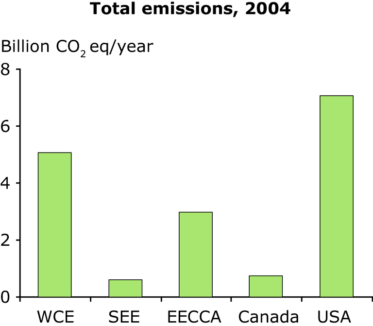 http://www.eea.europa.eu/data-and-maps/figures/total-emissions-2004/annex-3-cc-ghg-totalemissions.eps/image_large