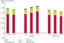 cc-1537-total-ghg-emissions-eu25-figure 4.4.eps