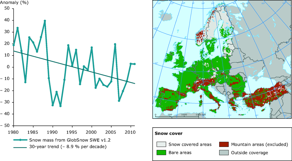 Trend in March snow mass in Europe