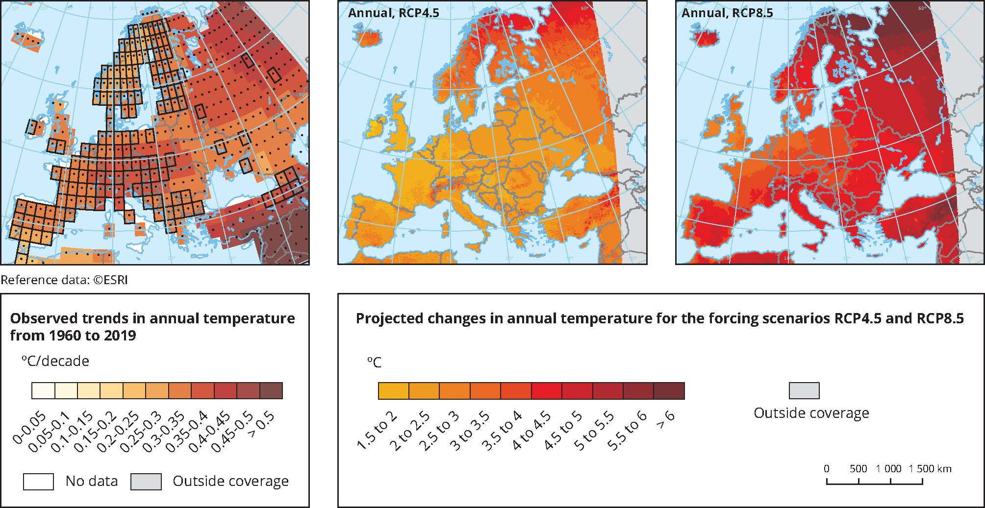 Observed annual mean temperature change from 1960 to 2019 (left panel) and projected 21st century change under different emissions scenarios (right panels) in Europe