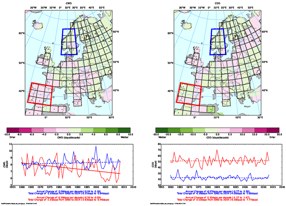 Trends in the duration of wet (left) and dry (right) spells