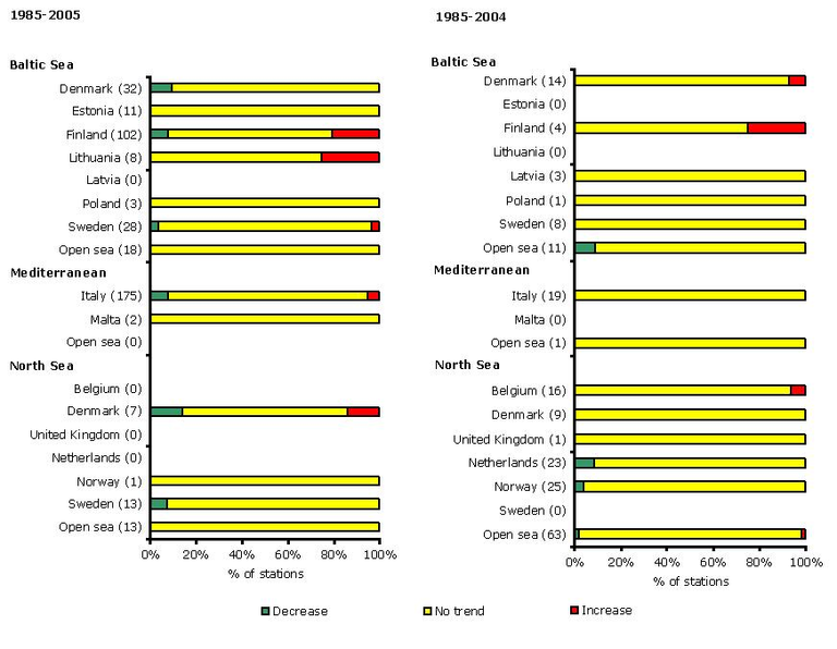 https://www.eea.europa.eu/data-and-maps/figures/trends-in-mean-summer-chlorophyll-a-concentrations-in-in-european-regional-seas-in-1985-2005-left-panel-and-1985-2004-right-panel/csi023-fig02-2007.jpg/image_large