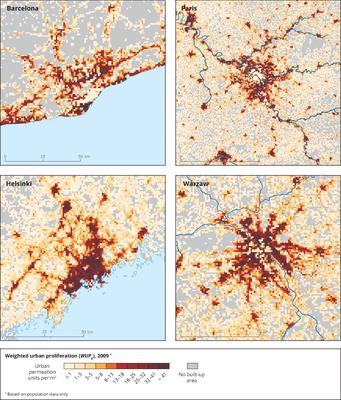 Urban sprawl for six European cities