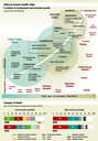 Various human health risks in relation to development and economic growth and Causes of death