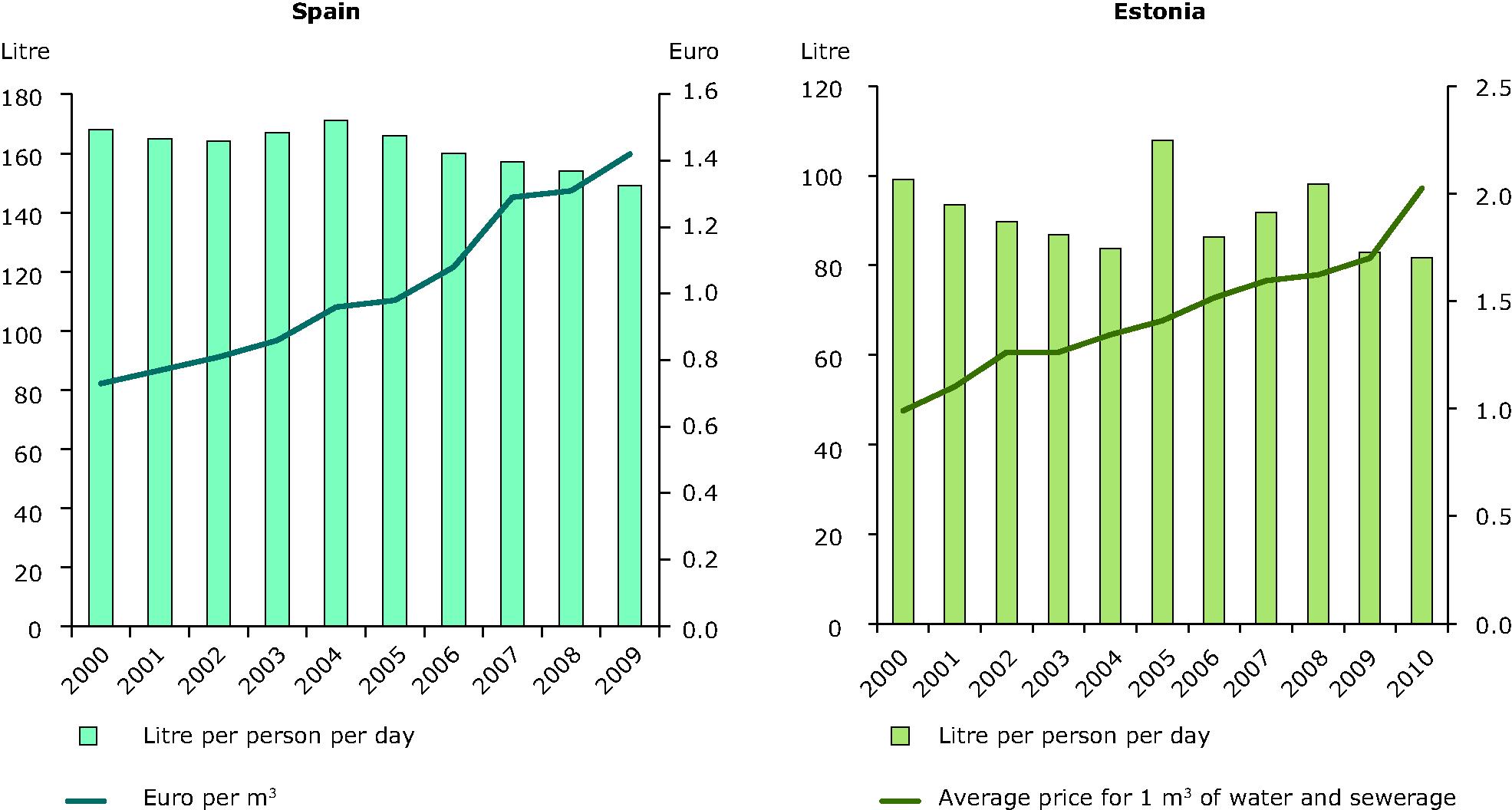 En içilebilir ülke: 2015 için değerlendirme