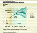 World population projections - IIASA probabilistic projections compared to UN projections