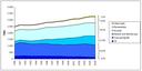 EN27 Electricity production by fuel