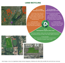Land recycling and densification