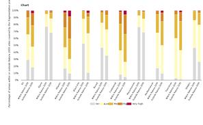 Landscape fragmentation pressure from urban and transport ...