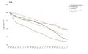 Progress on energy efficiency in Europe