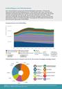 Kraftstofftypen und THG-Emissionen