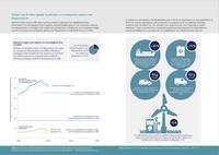 Στόχοι της ΕΕ όσον αφορά τη μείωση των εκπομπών αερίων του θερμοκηπίου