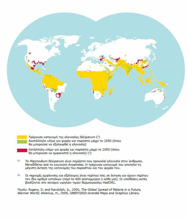 Διάγραμμα 2: Υγεία, η ελονοσία μέχρι το 2050