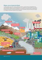 Έδαφος, γη και κλιματική αλλαγή
