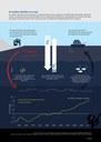 El cambio climático y el mar