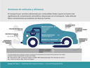 Emisiones de vehículos y eficiencia