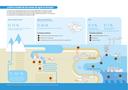 ¿Cuál es el estado de las  masas de agua en Europa?