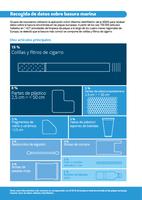 Recogida de datos sobre basura marina