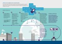 ¿El futuro de la vigilancia de la contaminación?